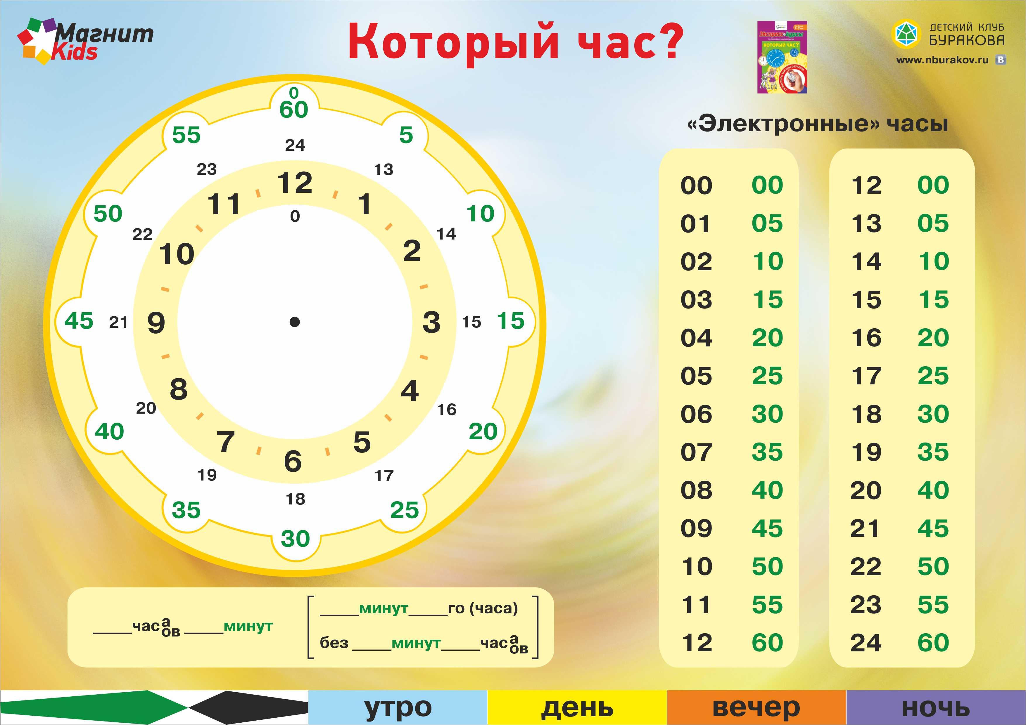 Как научить ребенка определять время? Игры с часами. Изучаем 45